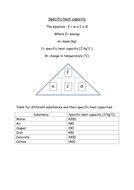 P5.1 Specific Heat Capacity.docx