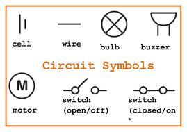 circuits mat.doc