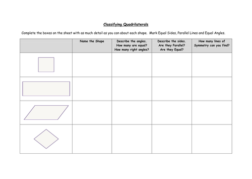 Classifying Quadrilaterals By Ceejaypee Teaching