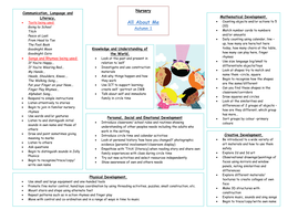 All About Me Early Years Medium Term Planning Teaching