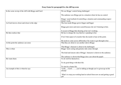 Conclusion Essay Examples Conclusion Example For Essay     Jasktk Mean girls essay