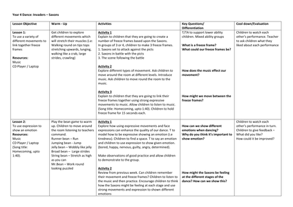 Year 4 invasion - Game design lesson plans for teachers ...