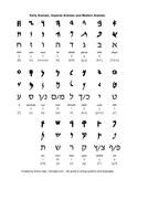 aramaic.pdf