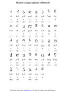 georgian.pdf