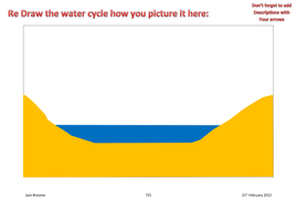 The water cycle by jackbroome98 teaching resources tes the water cycle worksheetcx ibookread ePUb