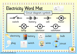 Electricity word mats by bevevans22 teaching resources tes electricity word mats cheapraybanclubmaster Image collections