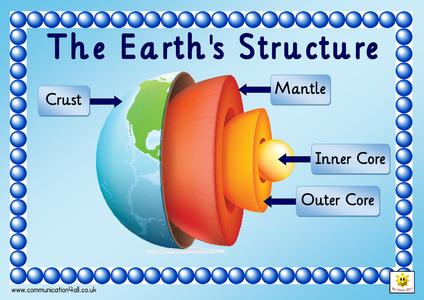 the structure of science pdf