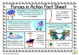 Forces In Action Double Sided Fact Sheet By Bevevans22