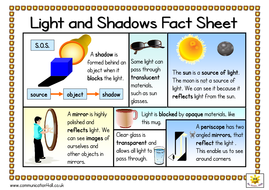 Light And Shadows Double Sided Fact Sheet Teaching Resources