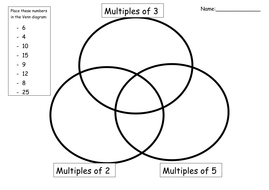 Ks2 maths factors and multiples venn diagrams by daniquinn multiples venn diagramcx ccuart Gallery