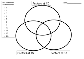 Ks2 maths factors and multiples venn diagrams by daniquinn ks2 maths factors and multiples venn diagrams ccuart