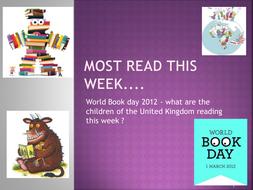 Childrens books on the bestseller Feb 26th 2012
