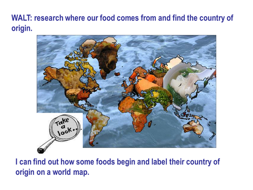 Where does our food come from by cathyve  Teaching Resources  Tes