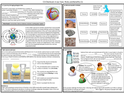 C3 Chemicals in our lives revision activity