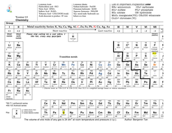 super periodic table - Annotated Periodic Table A Level