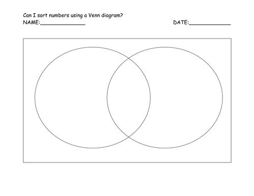 4 Circle Venn Diagram Template