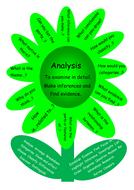Blooming Bloom's Taxonomy Flowers