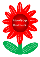 blooms knowledge flower a2.pdf