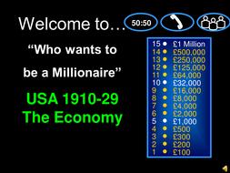 USA 1920s: Economy