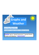 Flipchart - Graphs and Weather.pdf