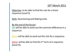 2) finding linear rule.pptx
