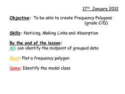 Frequency Polygons Grade C