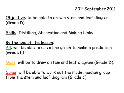 Stem and Leaf Diagrams Grade C Level 7 by whidds Teaching – Back to Back Stem and Leaf Plot Worksheet