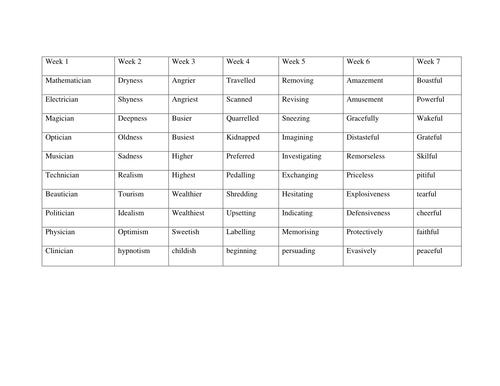 year 9 spelling words pdf