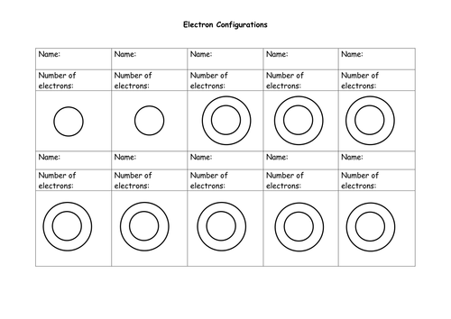 Drawing Electron Configuration Worksheet Rcnschool
