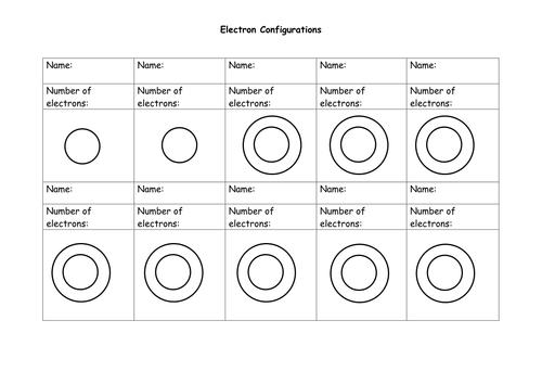 Electron Configuration Worksheet Ks4 Adriaticatoursrl