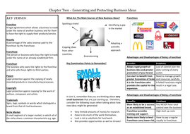 Chapter Two - Generating and Protecting Business Ideas.doc