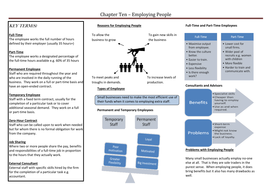 Chapter Ten - Employing People.doc