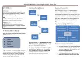 Chapter Fifteen - Assessing Business Start-Ups.doc