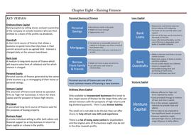 Chapter Eight - Raising Finance.doc