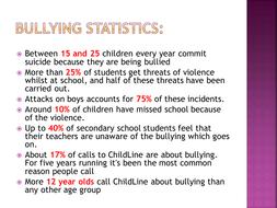 Bullying Statistics.pptx