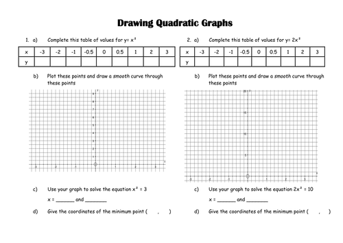 Quadratic graphs sketching lesson by mistrym03 Teaching – Curve Sketching Worksheet