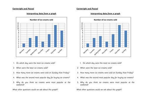Year 3 Intrerpreting Bar Graphs 3 Levels by rfernley – Graphs and Charts Worksheets