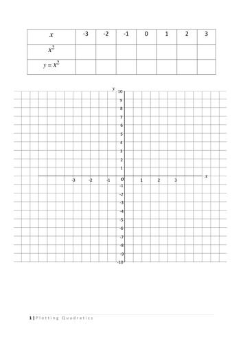 plotting quadratics.doc