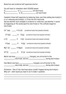 Electrolysis half equations starter