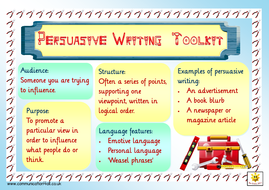 persuasive nonfiction articles examples