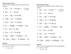 IGCSE Combined Science-Redox and electrolysis unit by Masfar ...
