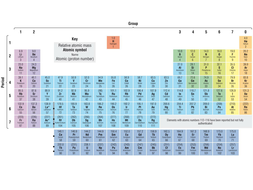 Ocr f321 bonds atoms and groups whole unit by h4ushink4 16 periodic tablepptx urtaz Gallery