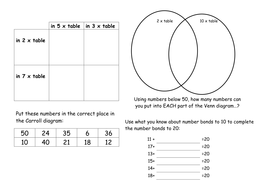 Venn and carroll diagrams by stuffedcrust teaching resources tes number venn and carrollc ccuart Choice Image