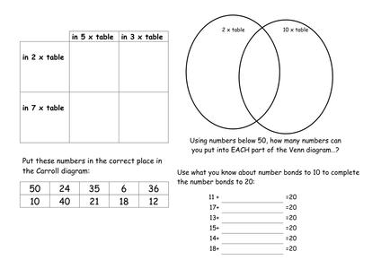 Venn and Carroll Diagrams by stuffedcrust UK Teaching