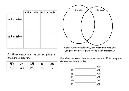 Sorting Venn And Carroll Diagrams Share My Lesson Mandegarfo