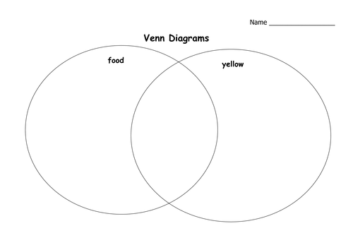 venn and carroll diagrams by stuffedcrust   teaching resources   tesfood yellow venn diagram doc