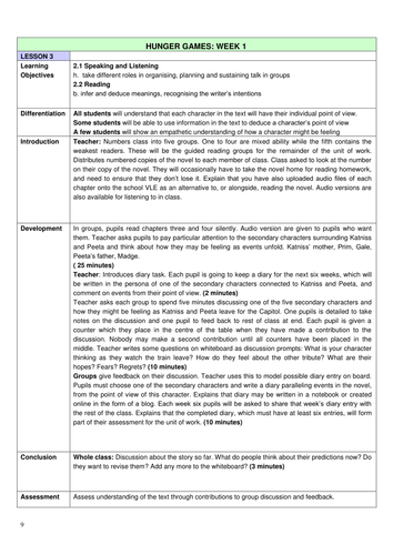 English Essay Com The Hunger Games Multimedia Essay Outline Presentation Health Issues Essay also History Of English Essay Jan Egerton  Don Smitley Mesothelioma Scholarship Essay On The  Essay Writing Format For High School Students