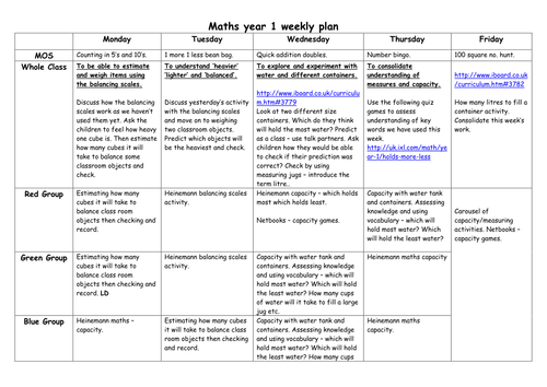 weekly maths plan year 1 capacity by lcdixon88 teaching. Black Bedroom Furniture Sets. Home Design Ideas