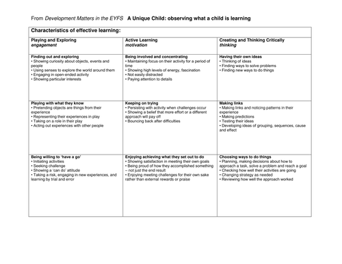 evaluate essay structure powerpoint