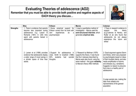 AO2 Theories of Adolescence